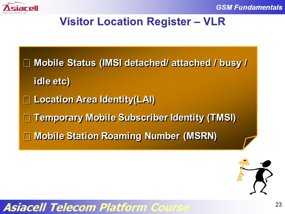 Visitor Location Register – VLR