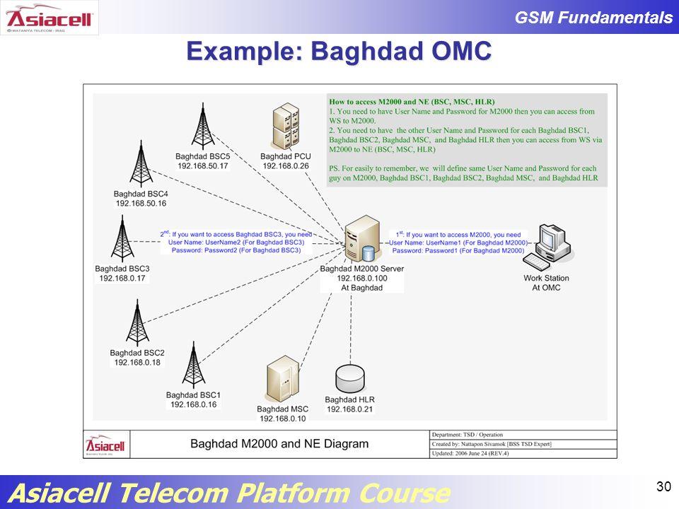 Example: Baghdad OMC