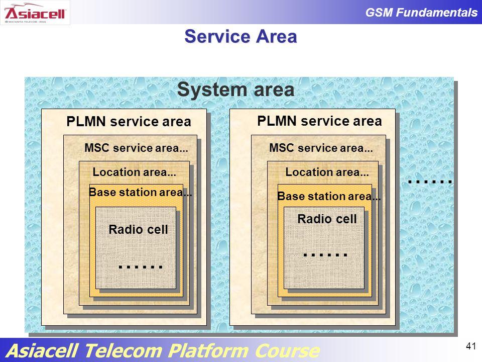...... System area Service Area PLMN service area Radio cell