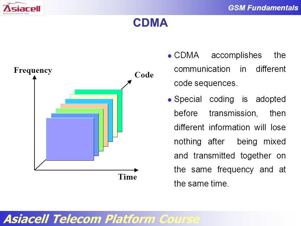 CDMA CDMA accomplishes the communication in different code sequences.