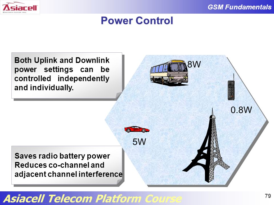 Power Control Both Uplink and Downlink power settings can be controlled independently and individually.
