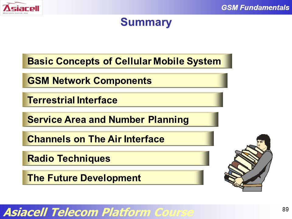 Summary Basic Concepts of Cellular Mobile System