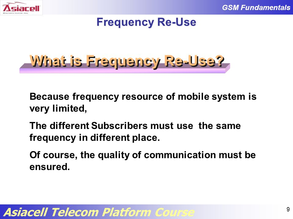 What is Frequency Re-Use
