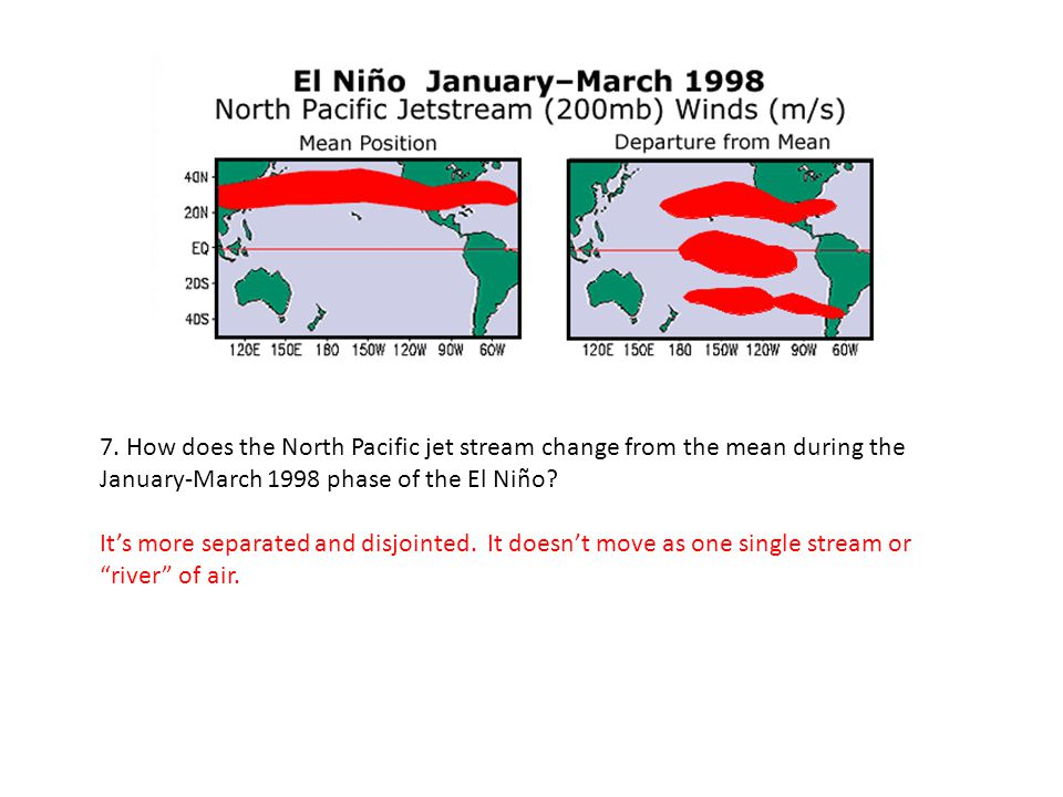 7. How does the North Pacific jet stream change from the mean during the January-March 1998 phase of the El Niño