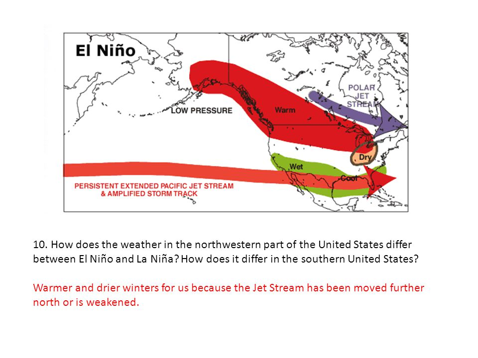 10. How does the weather in the northwestern part of the United States differ between El Niño and La Niña How does it differ in the southern United States