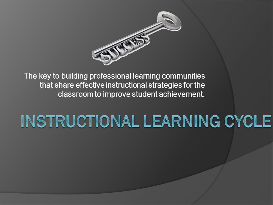 Instructional Learning Cycle