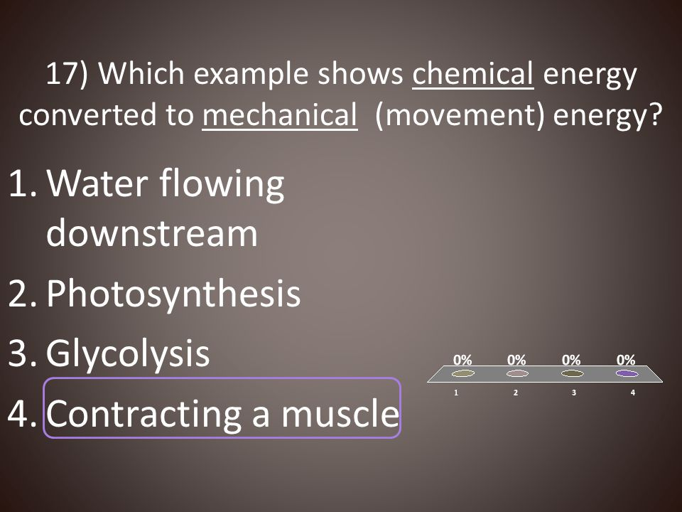 Water flowing downstream Photosynthesis Glycolysis