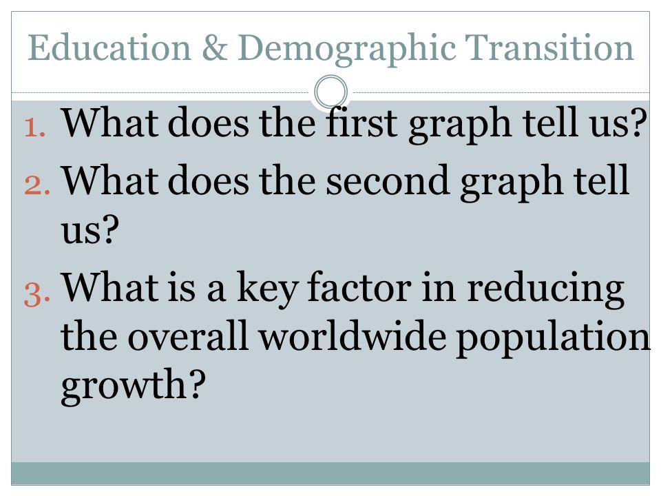 Education & Demographic Transition
