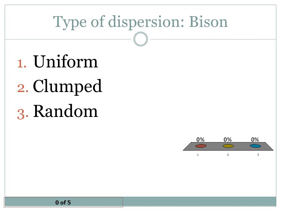Type of dispersion: Bison