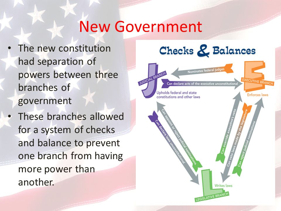 New Government The new constitution had separation of powers between three branches of government.