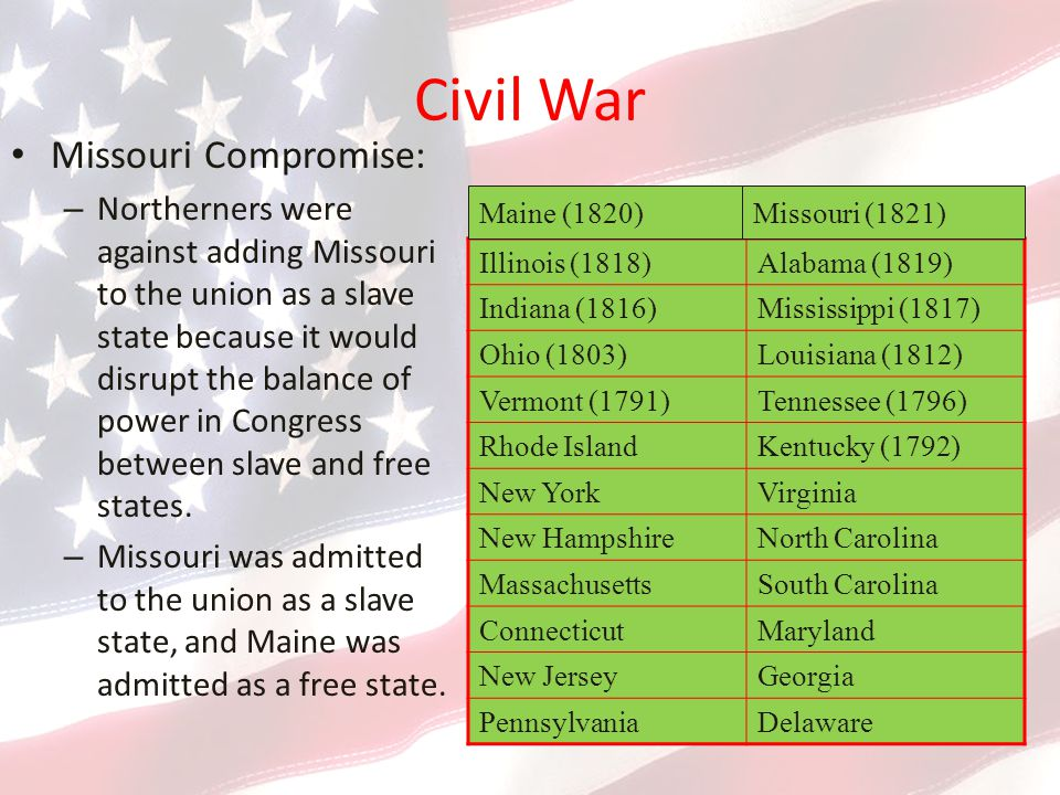 Civil War Missouri Compromise: