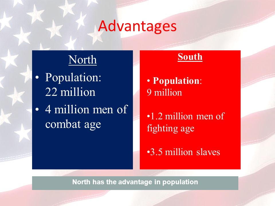 North has the advantage in population