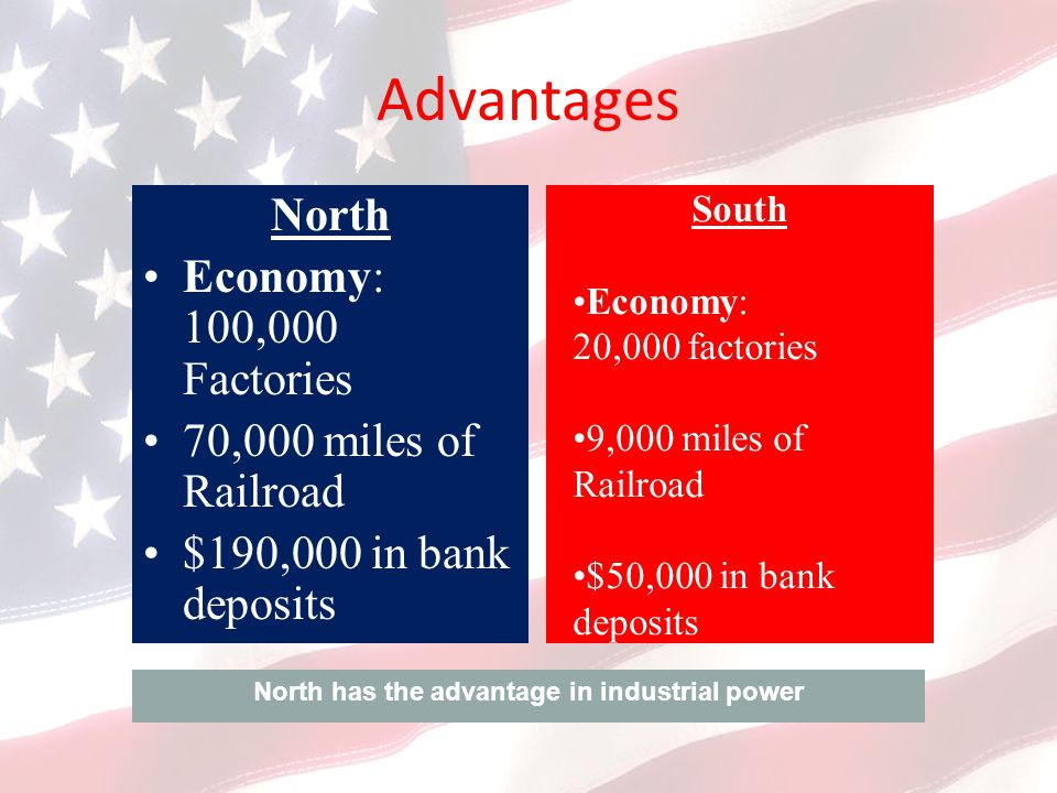 North has the advantage in industrial power