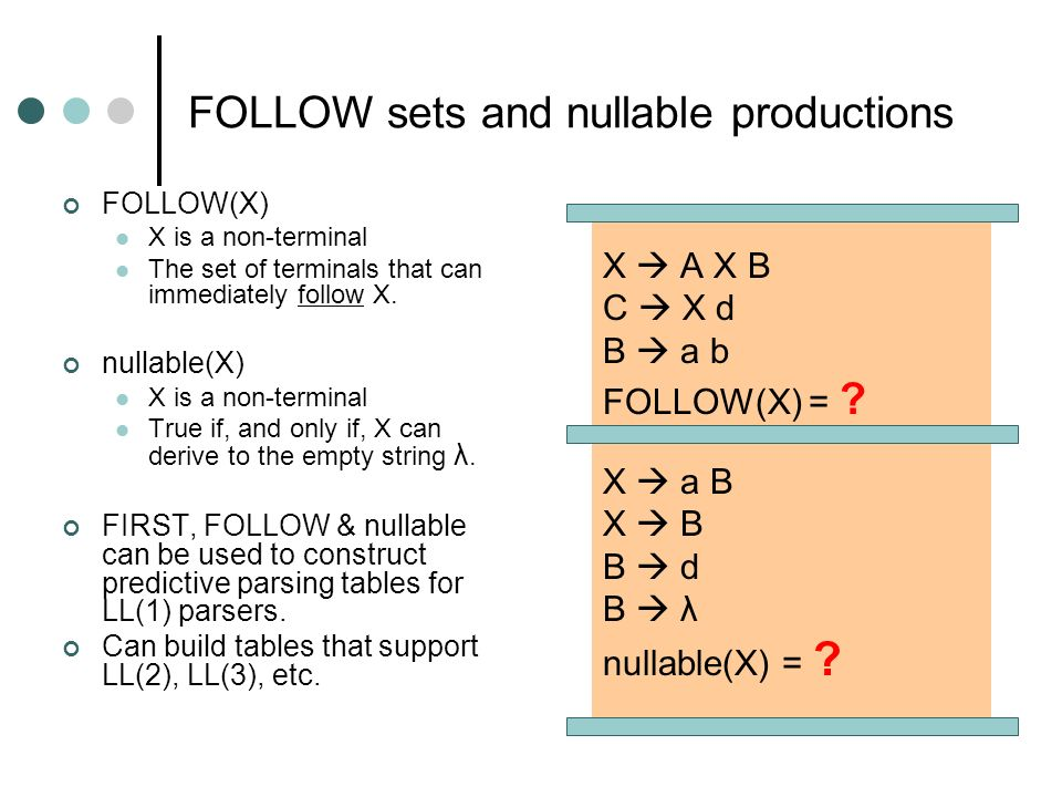 FOLLOW sets and nullable productions