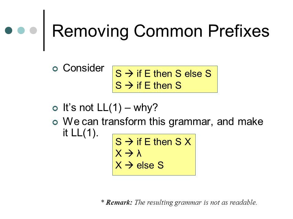 Removing Common Prefixes