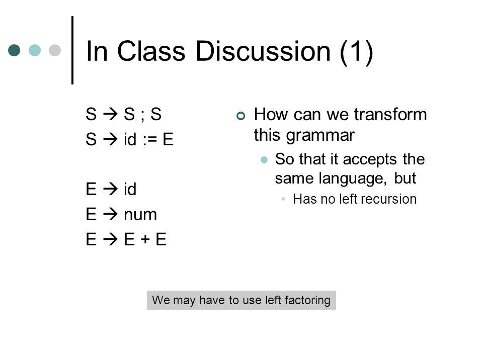 In Class Discussion (1) S  S ; S S  id := E E  id E  num E  E + E