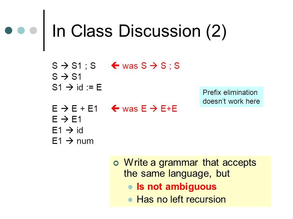 In Class Discussion (2) S  S1 ; S  was S  S ; S. S  S1. S1  id := E. E  E + E1  was E  E+E.