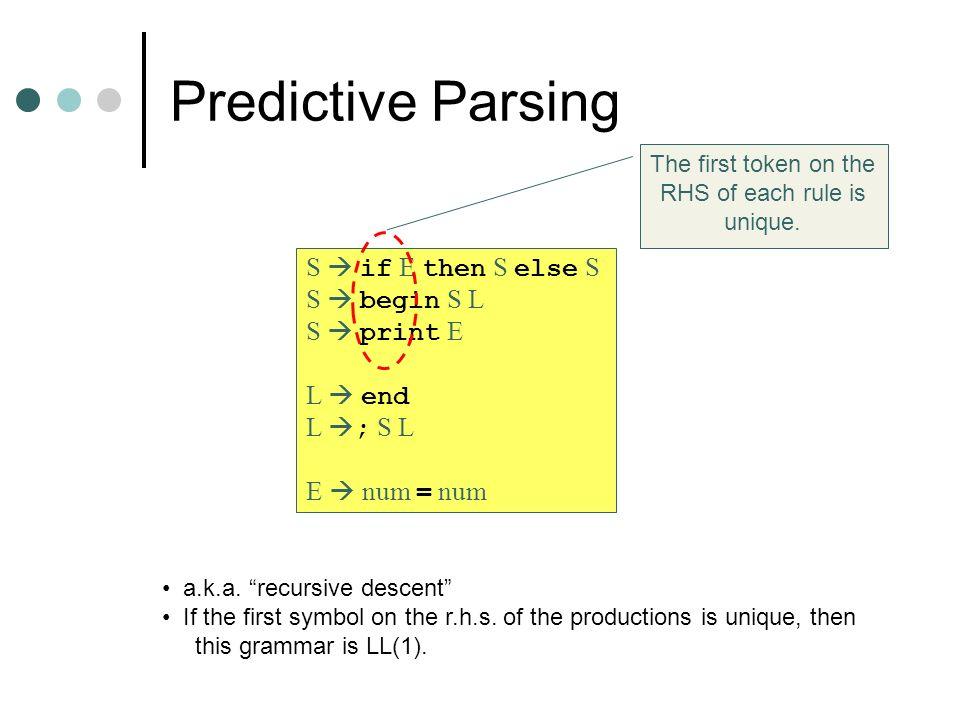 Predictive Parsing S  if E then S else S S  begin S L S  print E