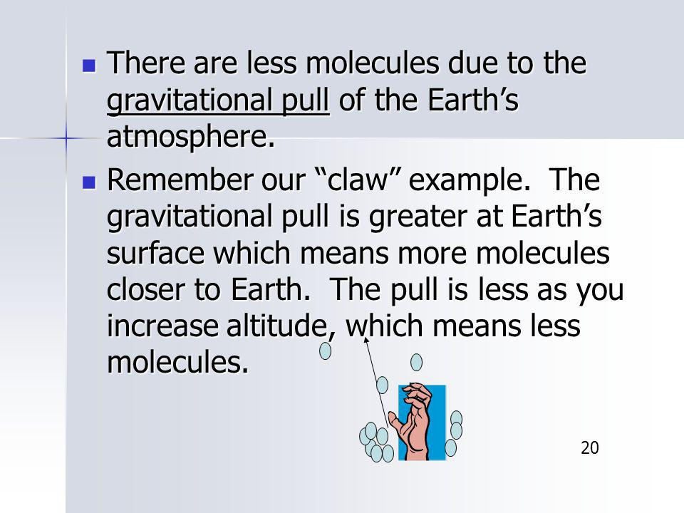 There are less molecules due to the gravitational pull of the Earth's atmosphere.