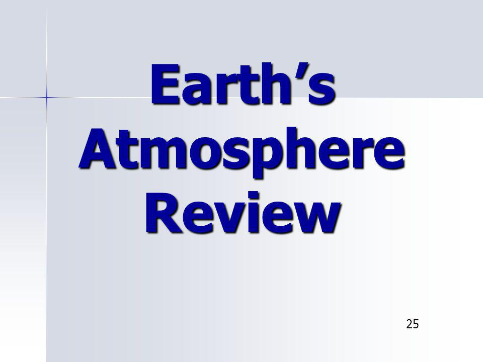 Earth's Atmosphere Review