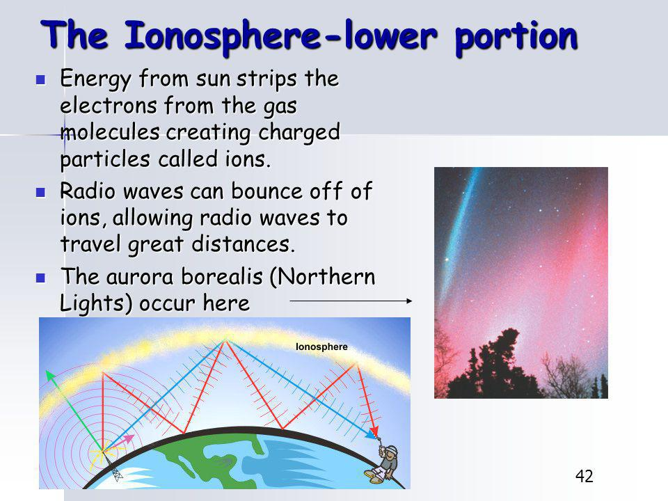 The Ionosphere-lower portion
