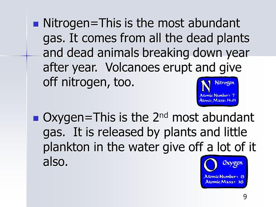 Nitrogen=This is the most abundant gas