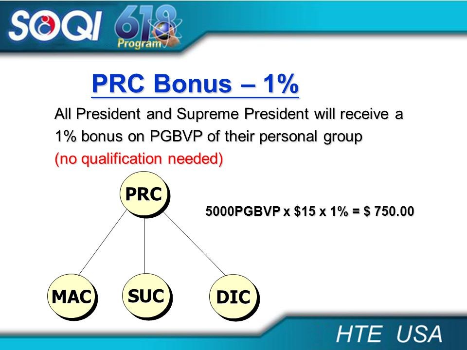 PRC Bonus – 1% PRC MAC SUC DIC