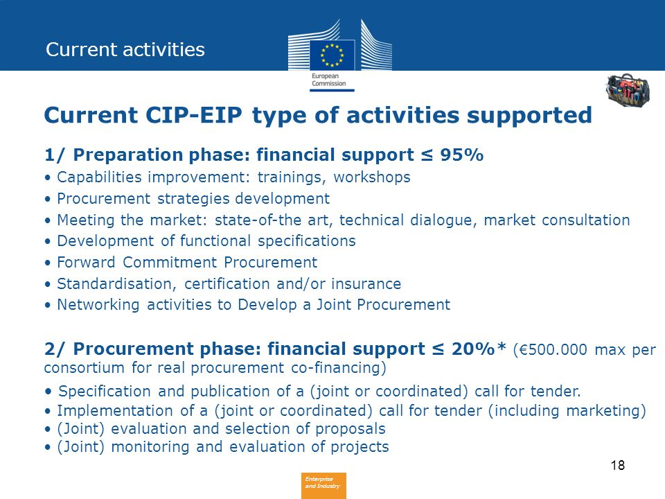 Current CIP-EIP type of activities supported