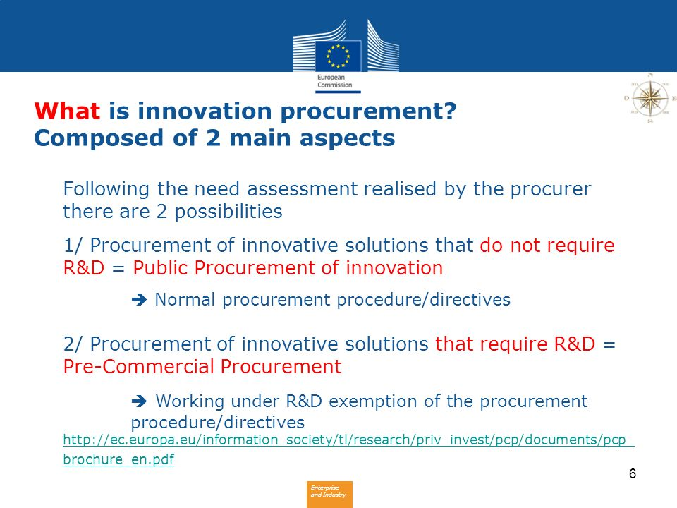 What is innovation procurement Composed of 2 main aspects