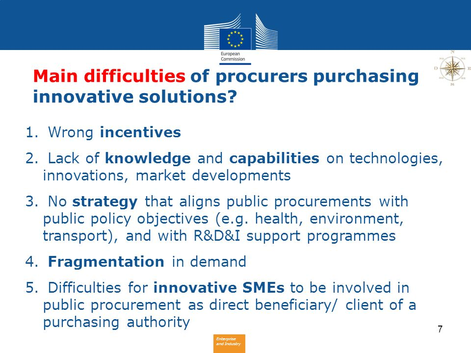 Main difficulties of procurers purchasing innovative solutions