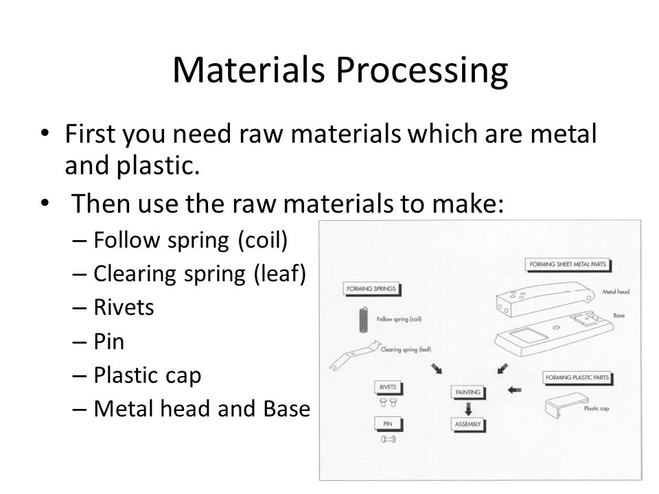 Materials Processing First you need raw materials which are metal and plastic. Then use the raw materials to make: