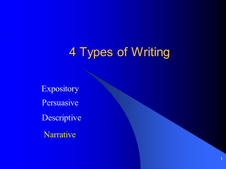 4 Types of Writing Expository Persuasive Descriptive Narrative