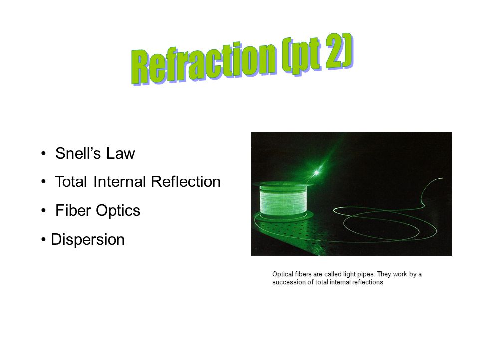 Refraction (pt 2) Snell's Law Total Internal Reflection Fiber Optics