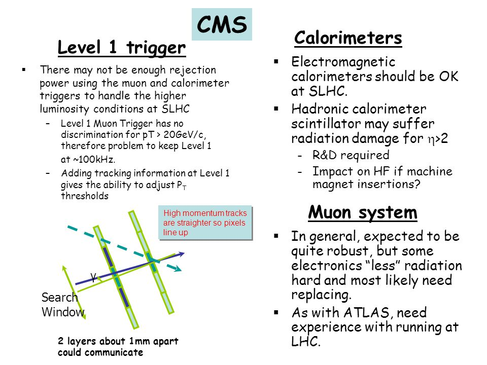 CMS Calorimeters Level 1 trigger Muon system