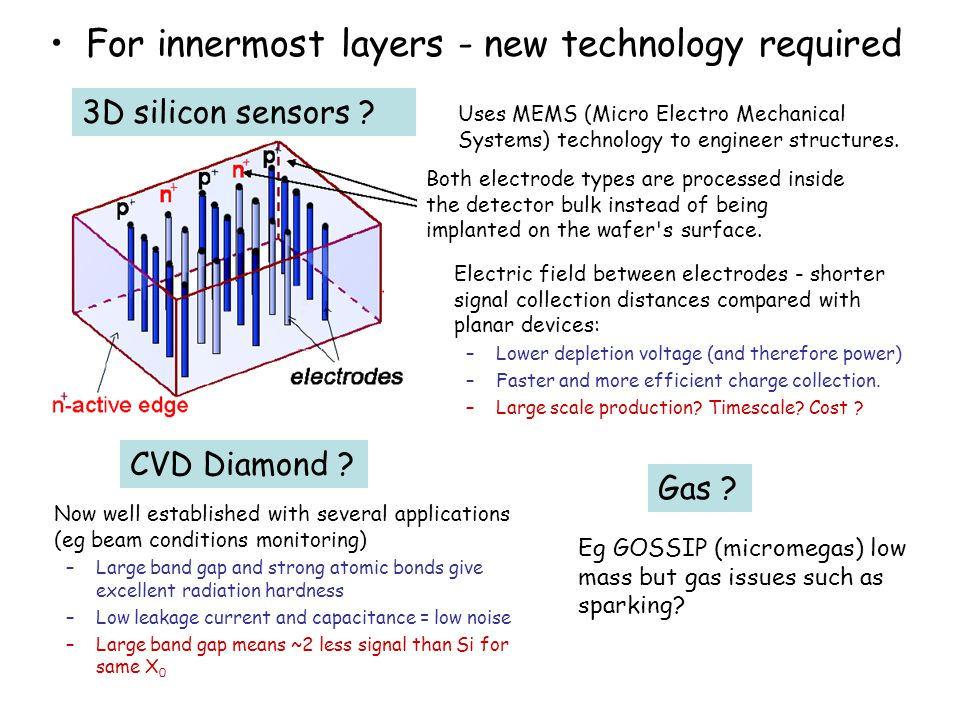 For innermost layers - new technology required