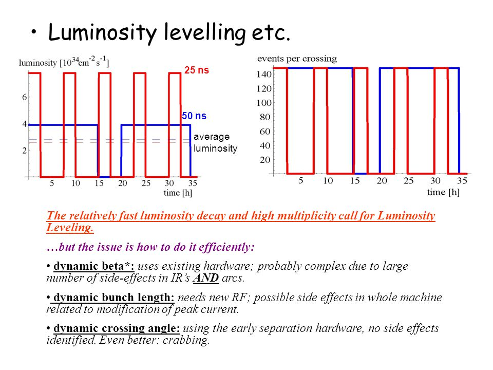 Luminosity levelling etc.