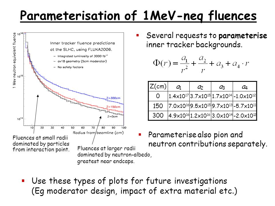 Parameterisation of 1MeV-neq fluences