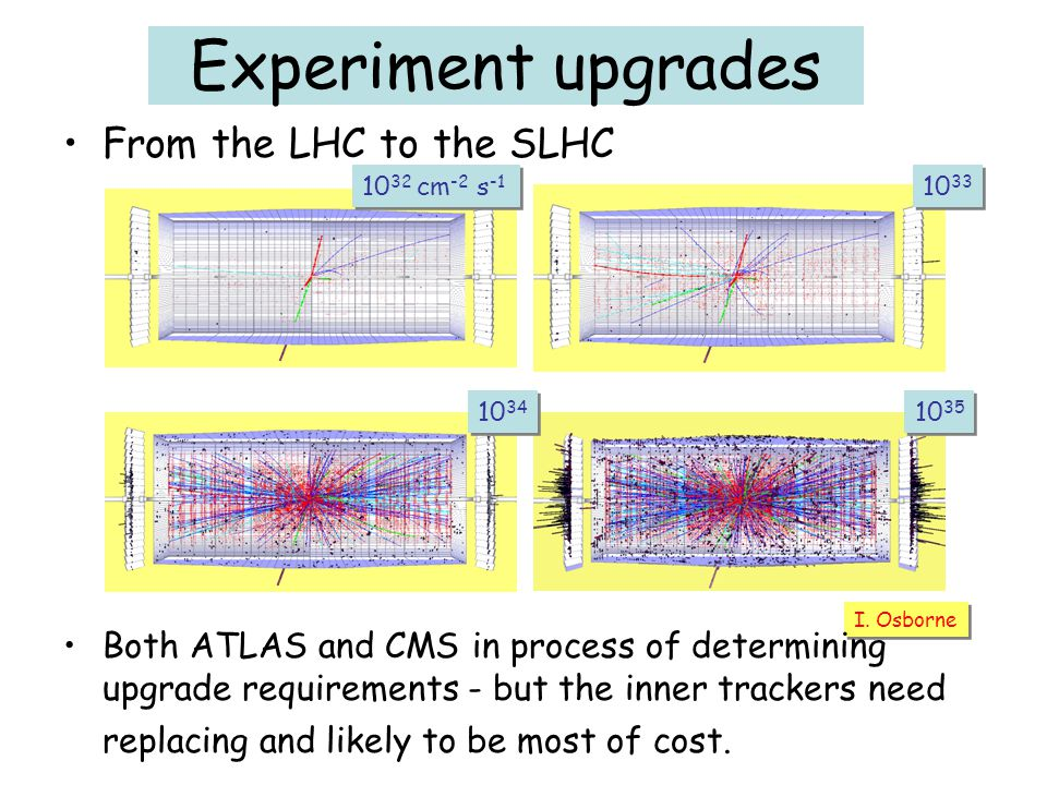 Experiment upgrades From the LHC to the SLHC