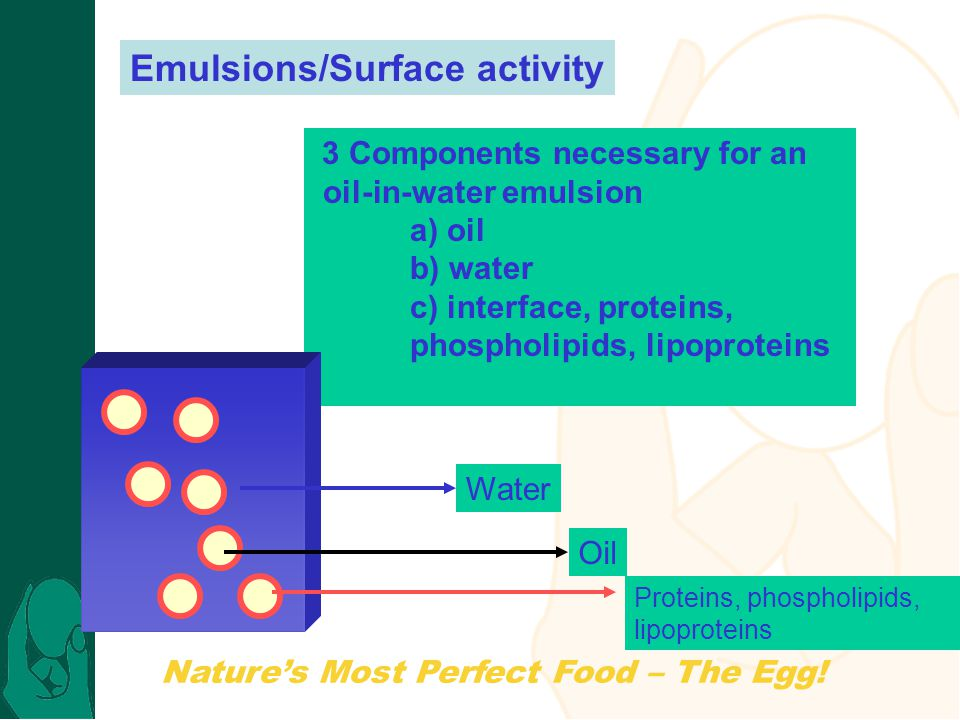 Emulsions/Surface activity