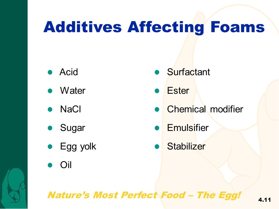 Additives Affecting Foams