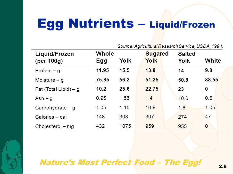 Egg Nutrients – Liquid/Frozen