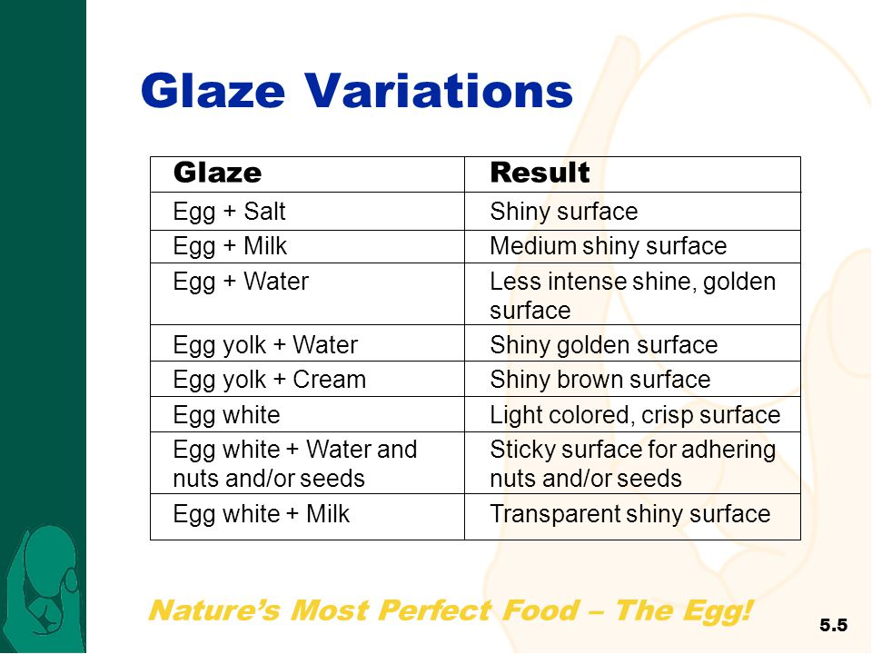 Glaze Variations Glaze Result Egg + Salt Egg + Milk Egg + Water