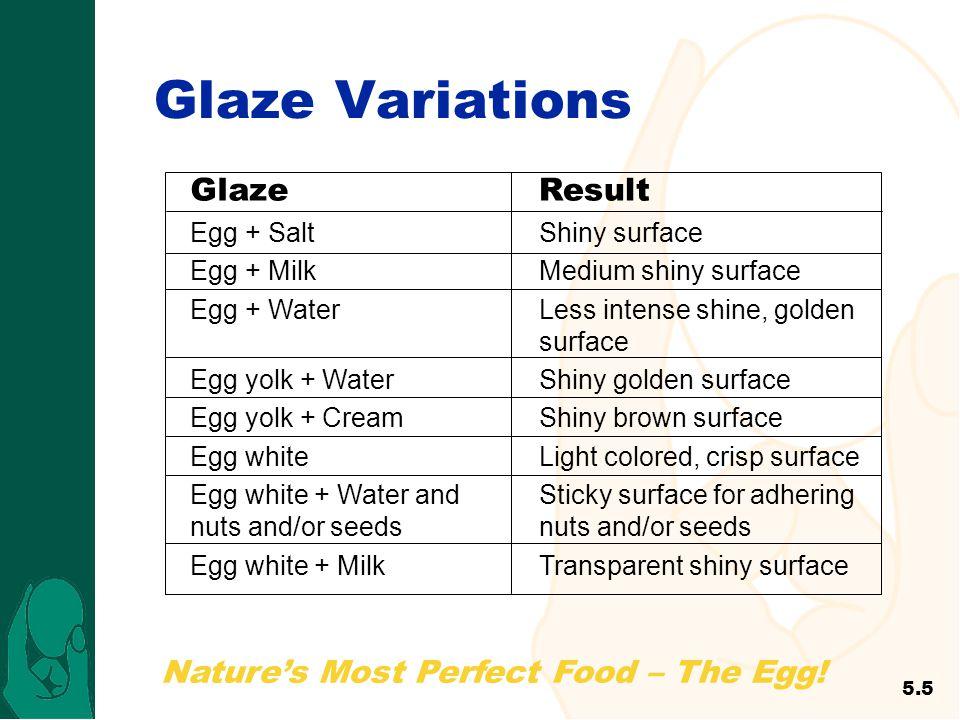 Glaze Variations Glaze Result Egg + Salt Egg + Milk Egg + Water