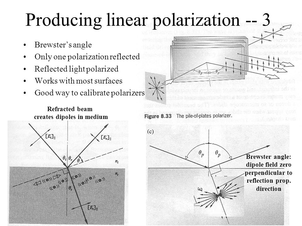 Producing linear polarization -- 3