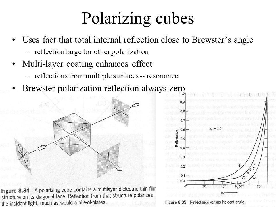 Polarizing cubes Uses fact that total internal reflection close to Brewster's angle. reflection large for other polarization.