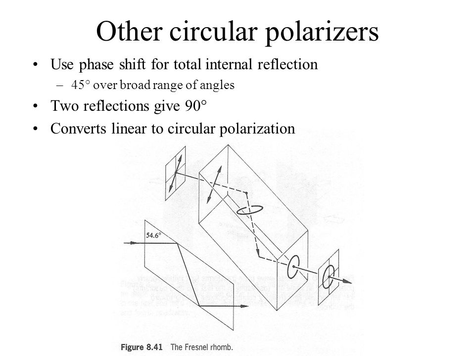 Other circular polarizers