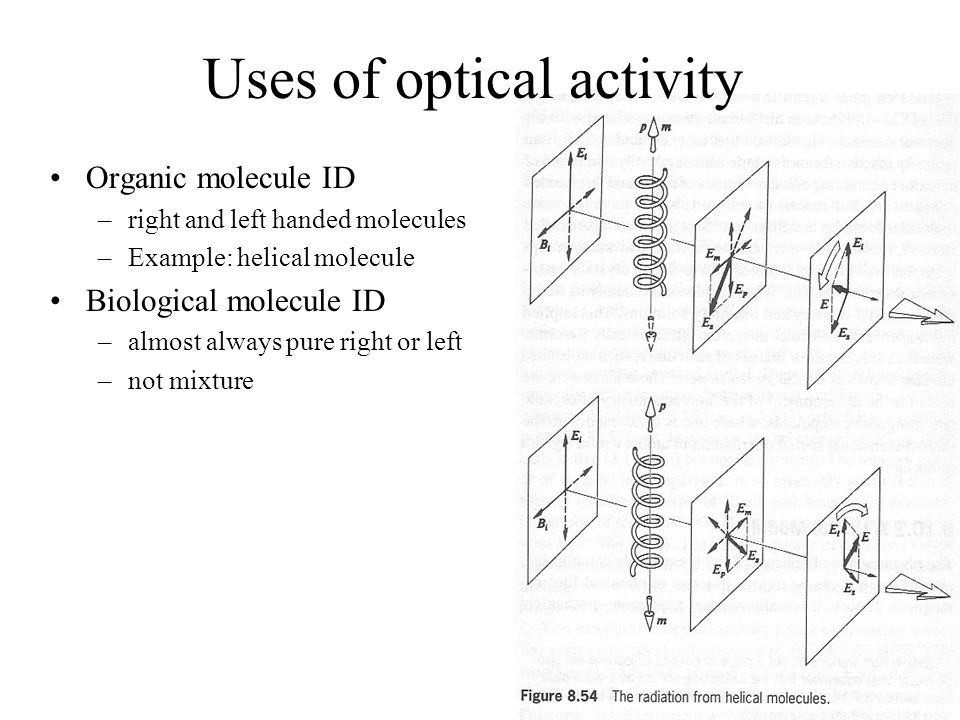 Uses of optical activity