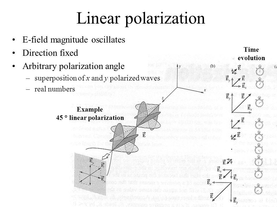 Linear polarization E-field magnitude oscillates Direction fixed