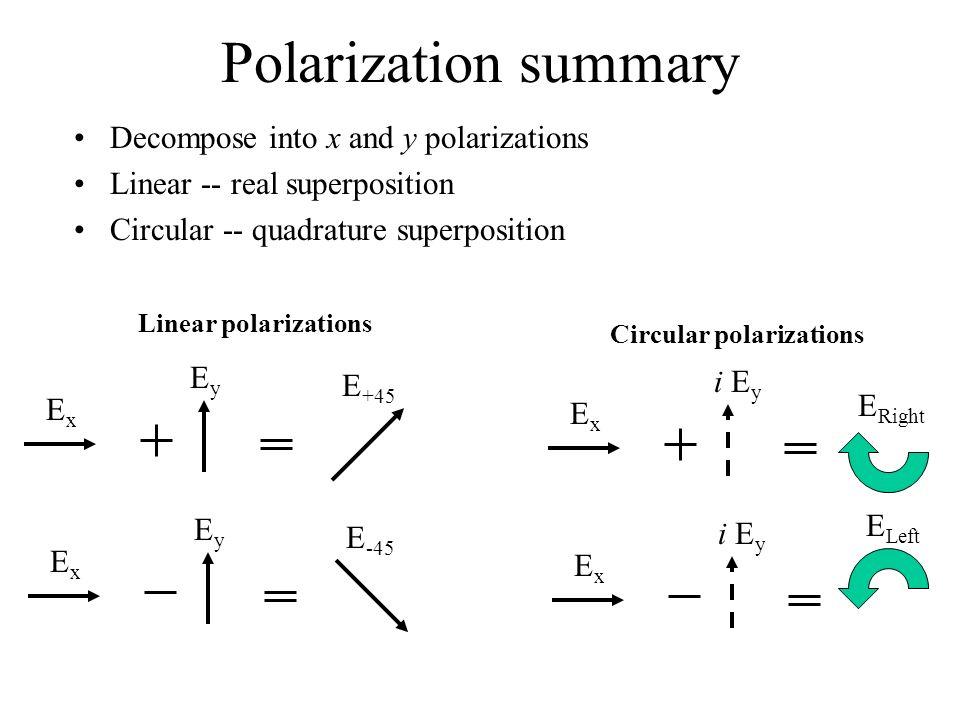 Polarization summary Decompose into x and y polarizations