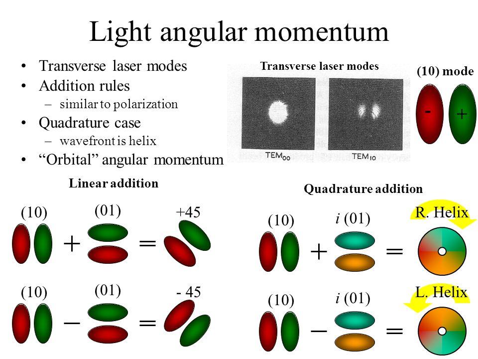 Light angular momentum
